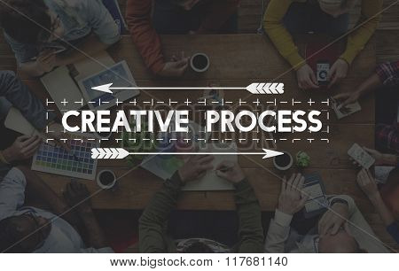 Creative Process Ideas Innovation Thinking Inspiration Concept