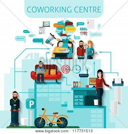 Coworking Centre Composition