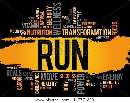 Run Word Cloud, Fitness
