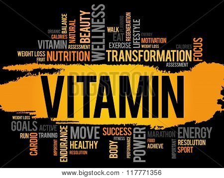 Vitamin Word Cloud, Fitness