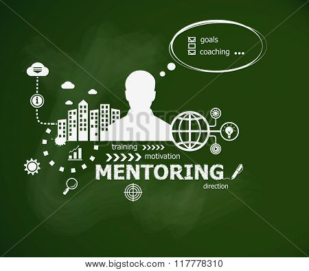 Mentoring Concept And Man.