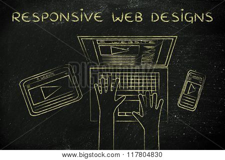 Webpage On User's  Laptop, Phone, Tablet, Responsive Web Designs