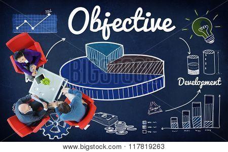 Objective Target Aspirations Aim Purpose Concept