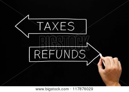 Taxes Refunds Arrows Concept Blackboard