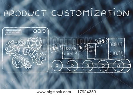 Production Line With Customized Unique Items, Product Customization
