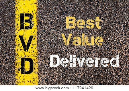 Business Acronym Bvd Best Value Delivered