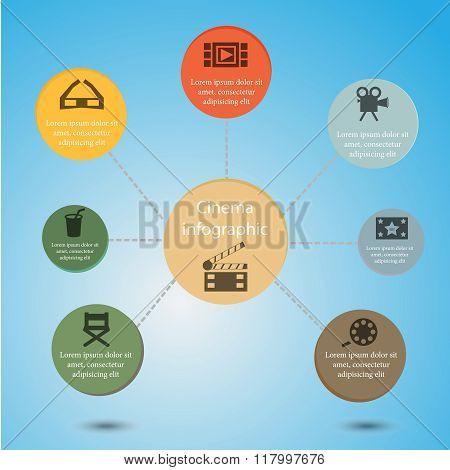 Cinema infographic concept