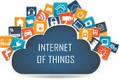 Internet Of Things Concept And Cloud Computing Technology poster