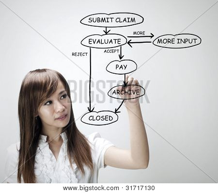 Insurance agent explaining insurance claim diagram