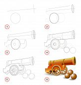 Page Shows How To Learn Step By Step To Draw Cannon, Type Of Military Gun Used In Artillery. Develop poster