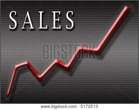 Sales Line Graph