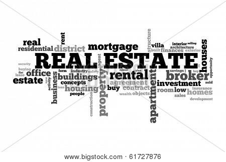 Real estate word cloud concept image