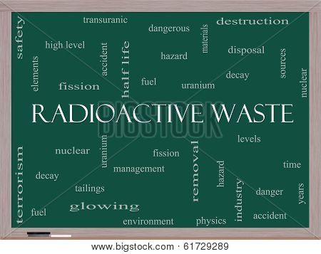 Radioactive Waste Word Cloud Concept On A Blackboard
