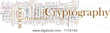 Cryptography Word Cloud