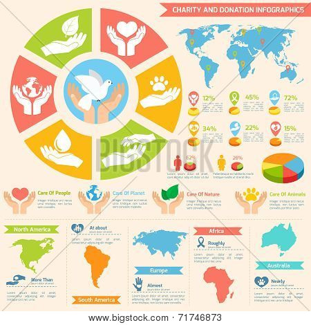 Charity and donation infographics