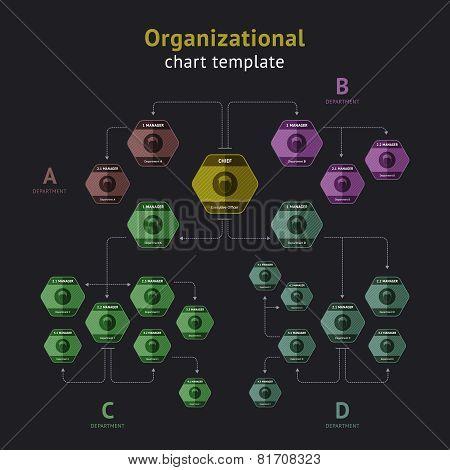 Vector organization chart