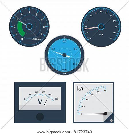 vector circular Meters