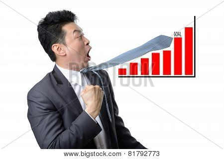 Businessman Looking Shocked In Financial Graph Be Over Goal Isolated On White