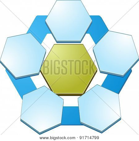 blank business strategy concept relationship diagram illustration hexagon shapes five 5