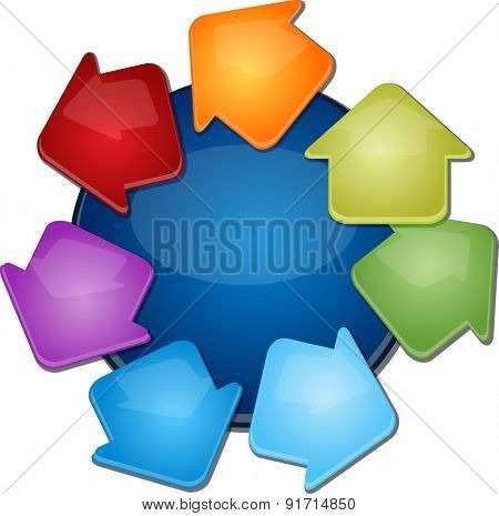 blank business strategy concept diagram illustration of process cycle arrows seven 7