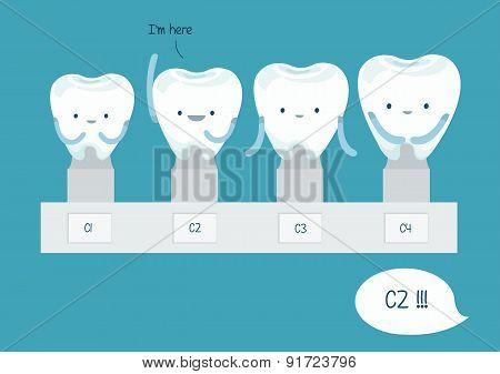 Examining of teeth