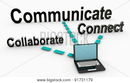 Communicate and Collaborate as Business Principles