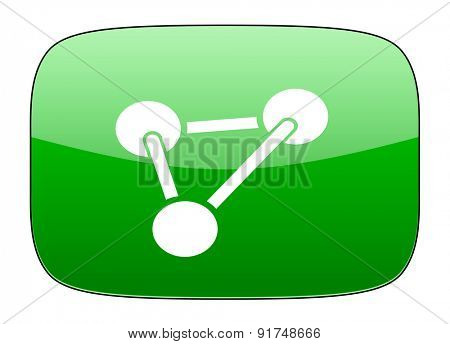 chemistry green icon molecule sign