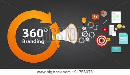 360 branding strategy concept