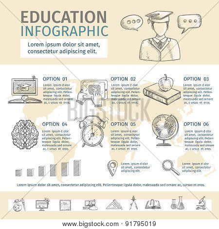 Education Infographic Sketch Set