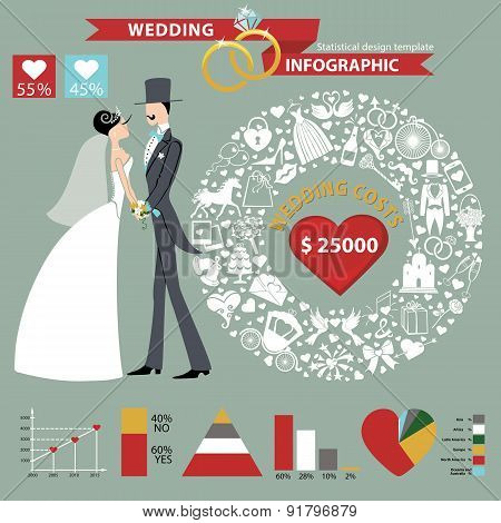 Wedding costs infographic set with icons,diagram,bride,groom