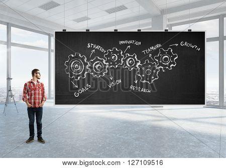 Effective work organization