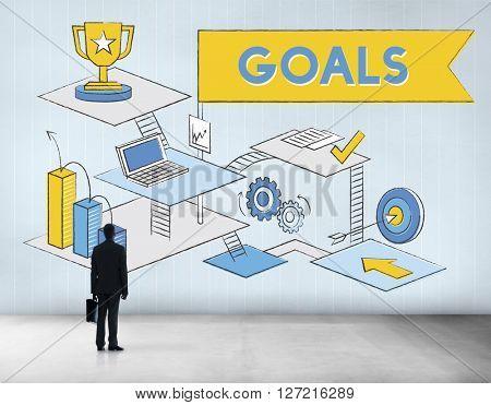 Goals Mission Motivation Aspiration Target Concept