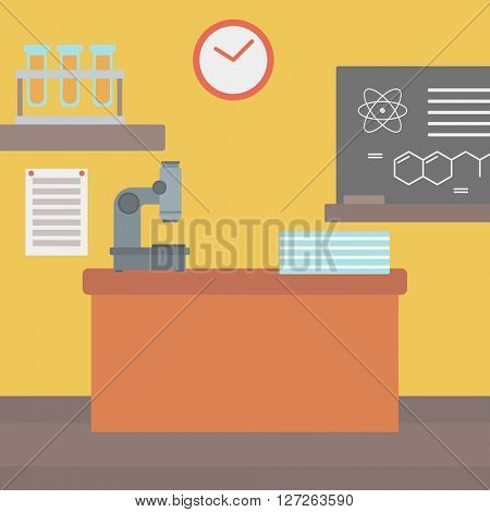 Background of chemistry class.