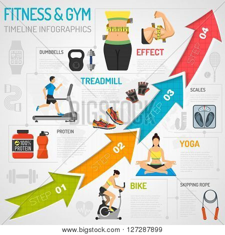 Fitness, Gym, Cardio, Yoga, Healthy Lifestyle Timeline Infographics for Mobile Applications, Web Site, Advertising with Exercise Bike, Dambbells, Treadmill and Arrows.