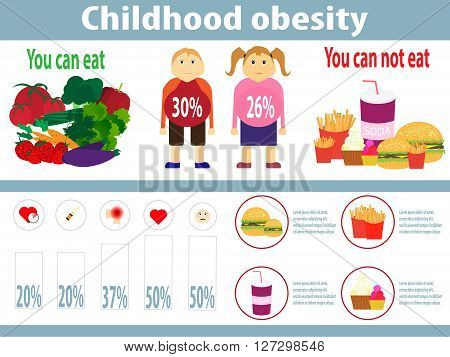Childhood obesity infographics. Healthy food for obesity. Vector illustration.