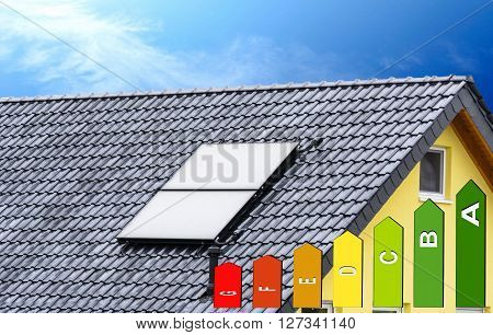 Solar panels on the roof of a house with blue sky in the background and energy labeling.