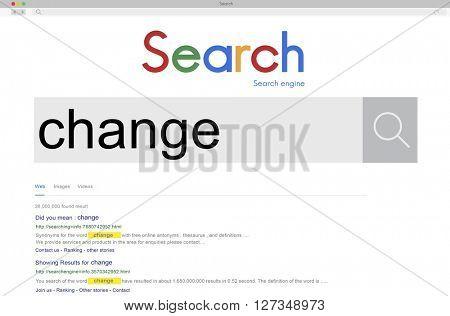 Change Revolution Process Improvement Concept