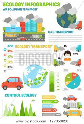 Ecology infographics with air water and soil pollution charts vector illustration.