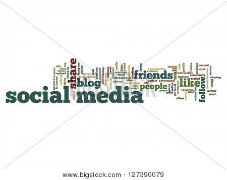 Vector concept or conceptual social media or communication abstract word cloud isolated on white background