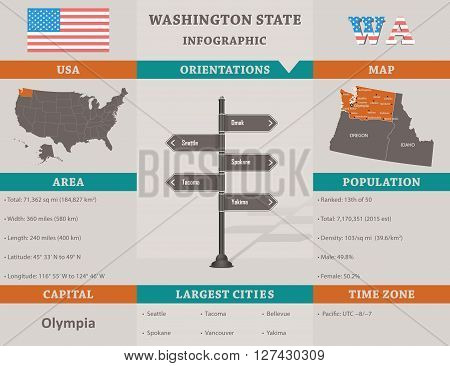 USA - Washington state infographic template, area, map and population informations