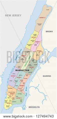Administrative map of Manhattan, boroughs, districts and neighborhoods