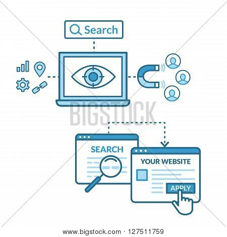 Modern vector line art illustration of website SEO or Search Engine Optimization, concept of searching, web analytic and optimizing process.