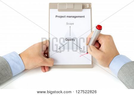 Two hands holding a clipboard with the project management triangle and the right hand is underlining cost with a red marker