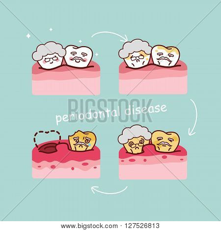 cute cartoon senior tooth with periodontal disease intographic great for health dental care concept