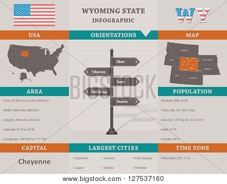 USA - Wyoming state infographic template, area, map and population informations included