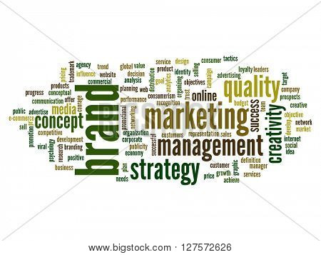 High resolution concept or conceptual abstract business word cloud or wordcloud isolated on white background
