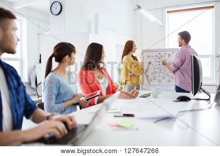 business, startup, planning, strategy and people concept - happy creative team with scheme on flip board on conference at office