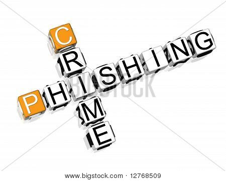 Phishing Crime Crossword