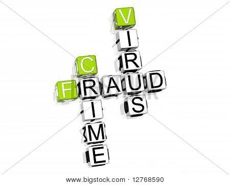Fraude vírus Crime Crossword