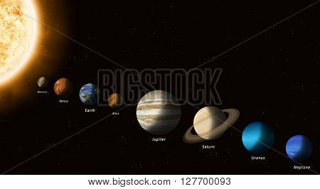 Sun And Solar System Planets